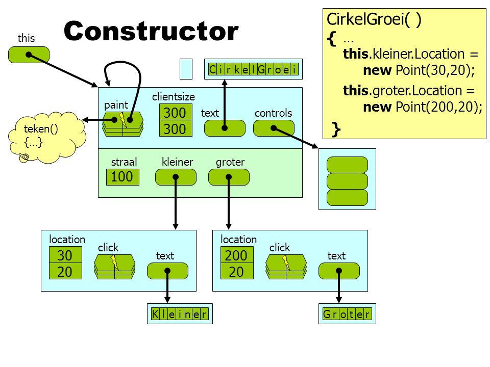 500 clientsize text paint controls 0 kleinergroterstraal this CirkelGroei( ) { } Constructor … 100 300 CirkelGroei teken() {…} this.kleiner.Location = new Point(30,20); 0 0 location text click 0 0 location text click KleinerGroter 30 20 this.groter.Location = new Point(200,20); 200 20