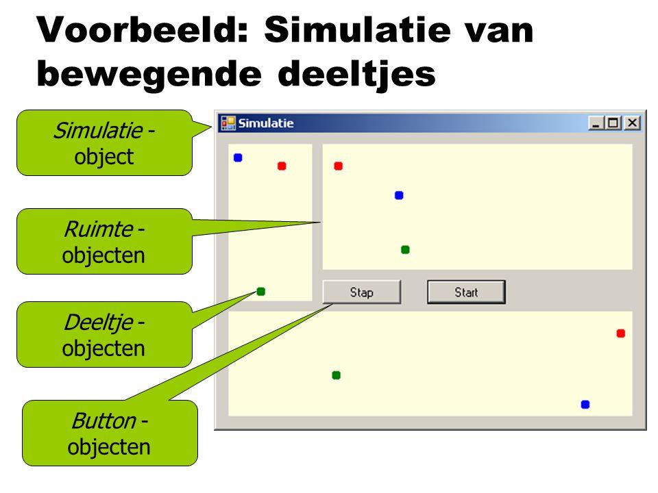 Voorbeeld: Simulatie van bewegende deeltjes Simulatie - object Button - objecten Ruimte - objecten Deeltje - objecten