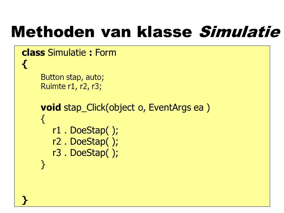 class Simulatie : Form { } Methoden van klasse Simulatie Button stap, auto; Ruimte r1, r2, r3; void stap_Click(object o, EventArgs ea ) { r1.