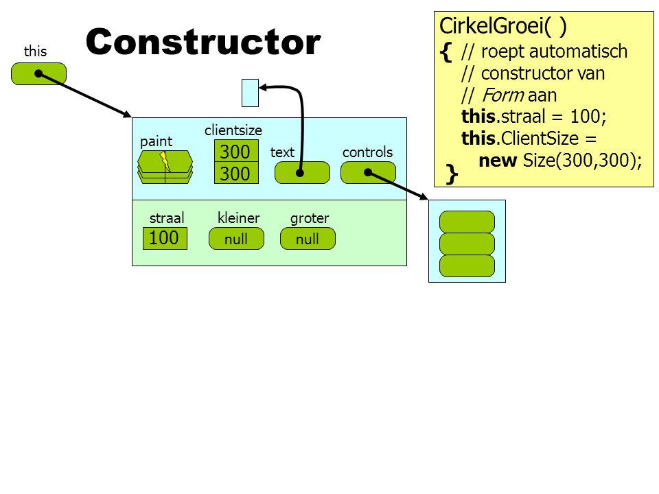 500 clientsize text paint controls 0 null kleiner null groterstraal this CirkelGroei( ) { } Constructor // roept automatisch // constructor van // Form aan this.straal = 100; 100 this.ClientSize = new Size(300,300); 300