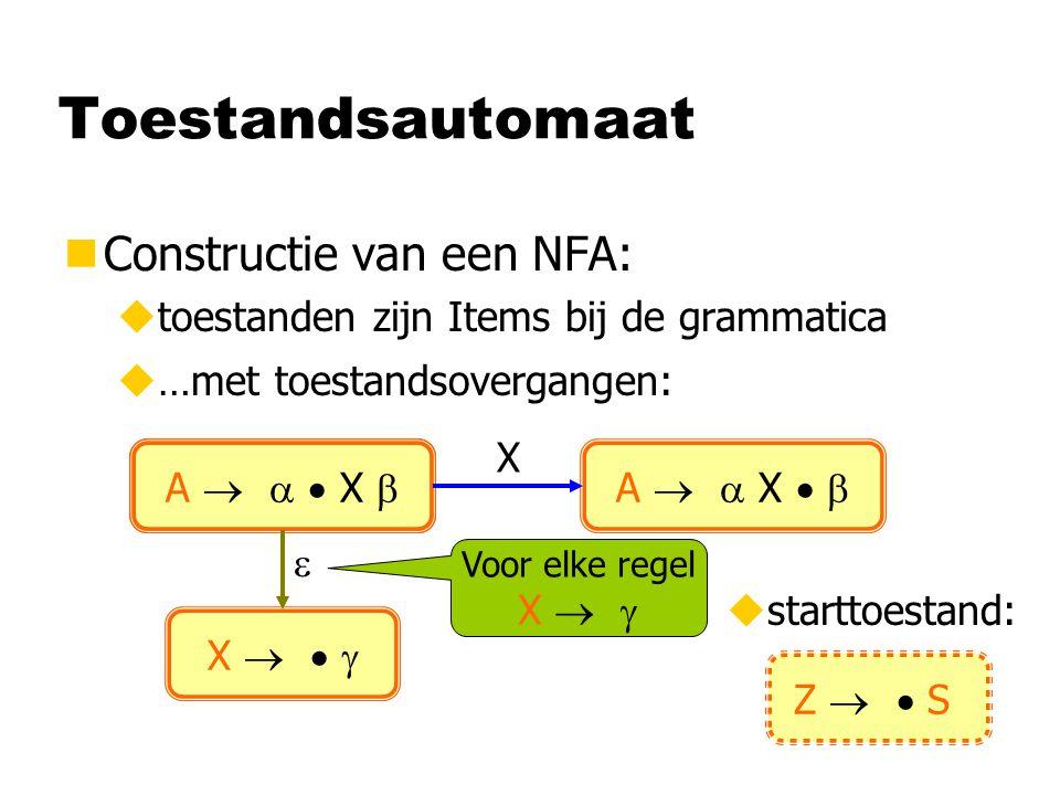 Toestandsautomaat nConstructie van een NFA: utoestanden zijn Items bij de grammatica A     A    X  u…met toestandsovergangen: A   X   X Z   S ustarttoestand:  X    Voor elke regel X  
