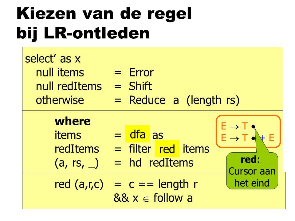 Kiezen van de regel bij LR-ontleden select' as x null items = Error null redItems= Shift otherwise= Reduce a (length rs) where items= dfa as redItems= filter red items (a, rs, _)= hd redItems dfa red red (a,r,c)= c == length r && x  follow a E  T  E  T  + E red: Cursor aan het eind
