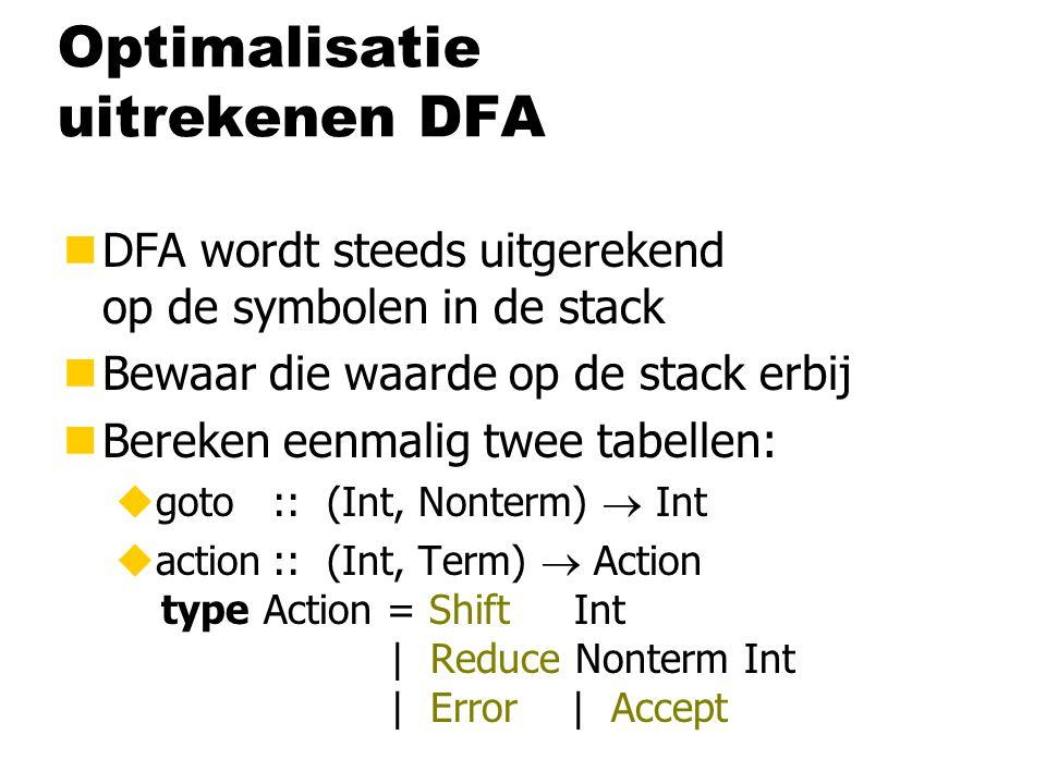 Optimalisatie uitrekenen DFA nDFA wordt steeds uitgerekend op de symbolen in de stack nBewaar die waarde op de stack erbij nBereken eenmalig twee tabellen: ugoto:: (Int, Nonterm)  Int uaction:: (Int, Term)  Action type Action = Shift Int | Reduce Nonterm Int | Error | Accept