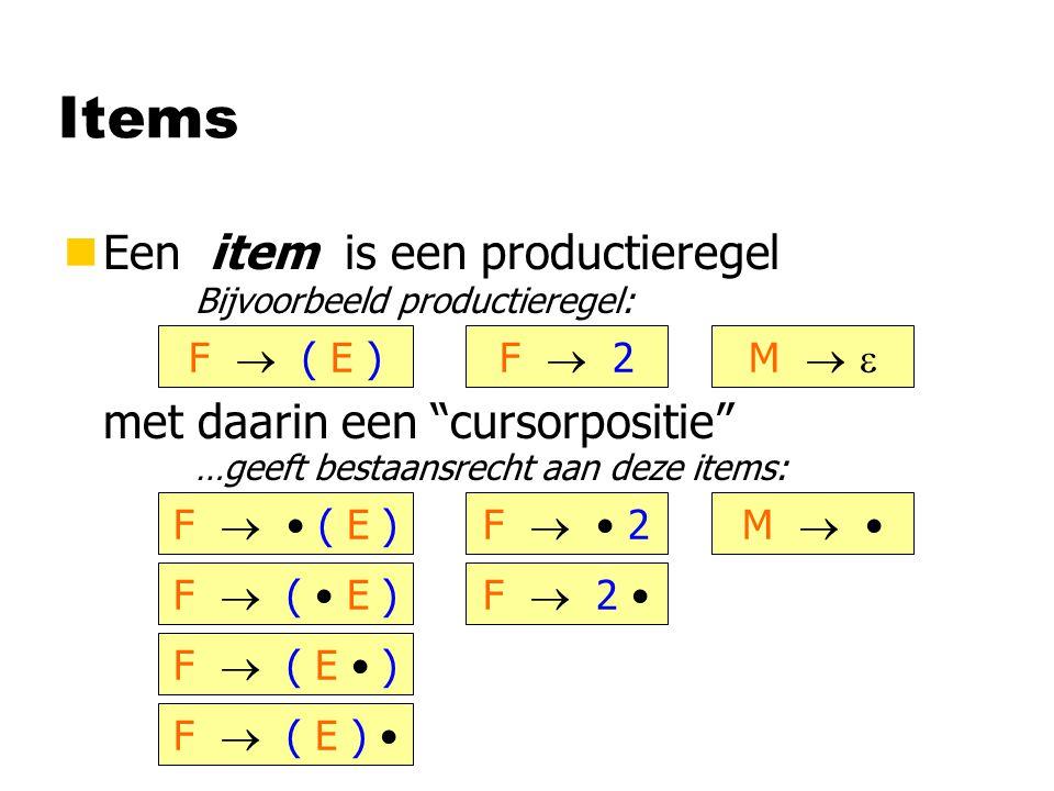 Items nEen item is een productieregel met daarin een cursorpositie Bijvoorbeeld productieregel: …geeft bestaansrecht aan deze items: F  ( E ) F  2 M   M 