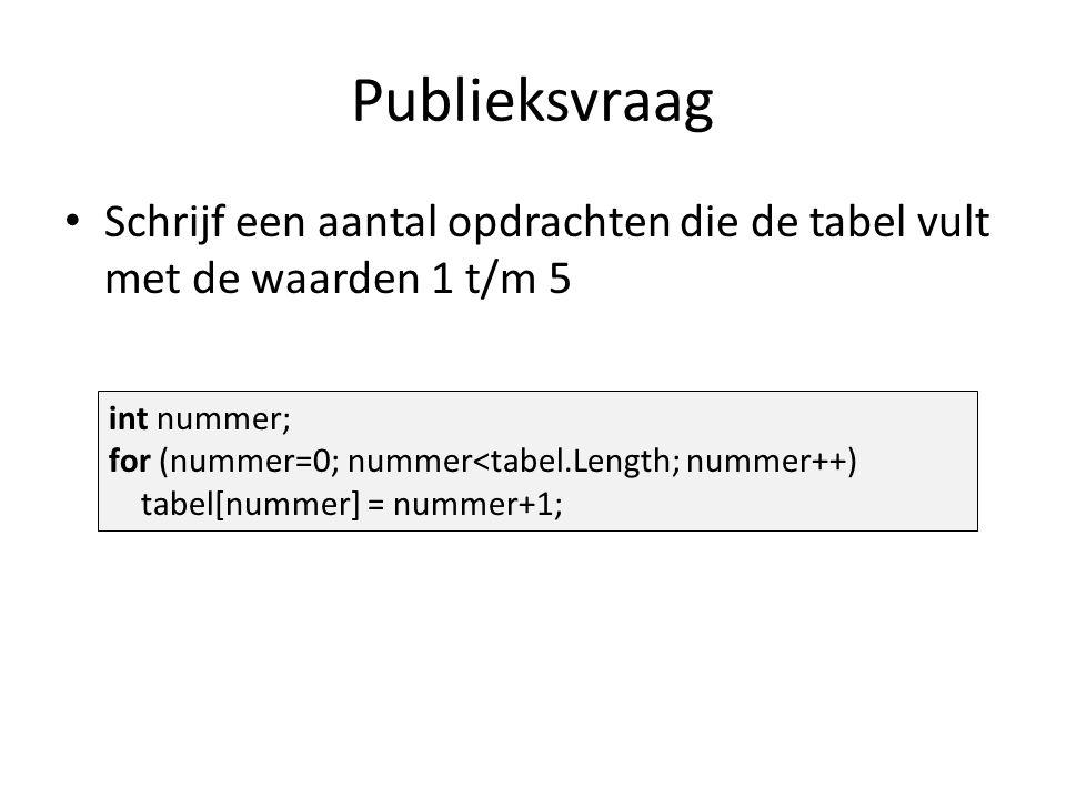 Publieksvraag Schrijf een aantal opdrachten die de tabel vult met de waarden 1 t/m 5 int nummer; for (nummer=0; nummer<tabel.Length; nummer++) tabel[nummer] = nummer+1;