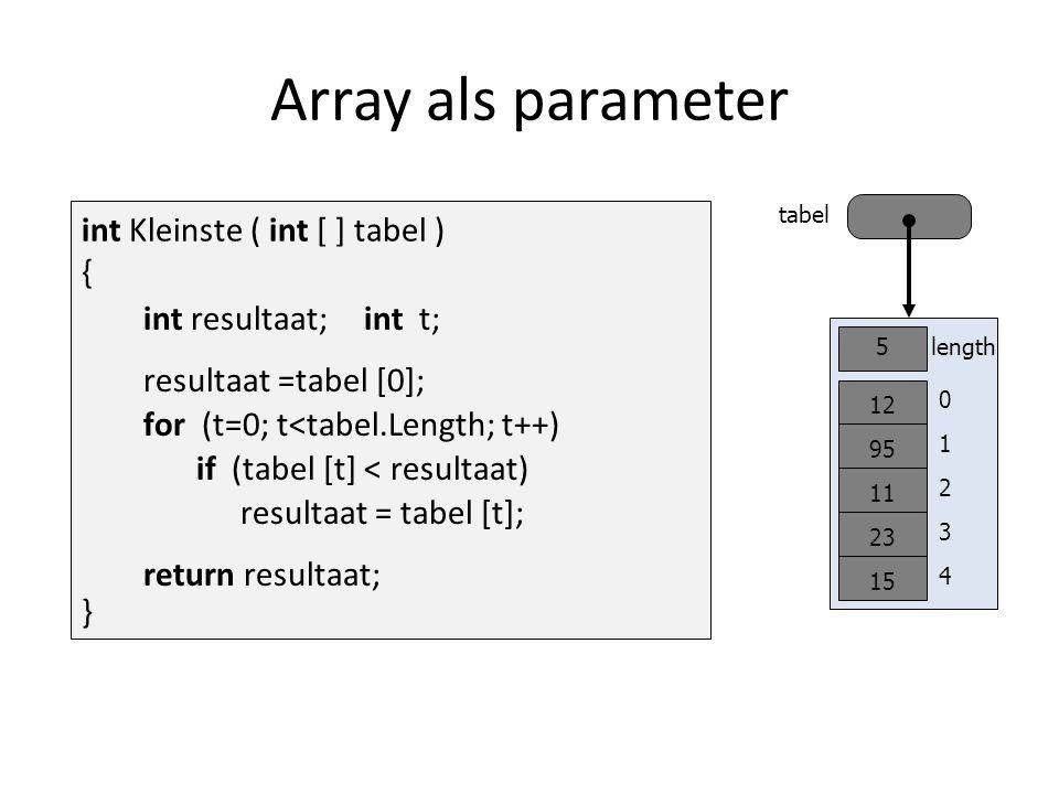 Array als parameter tabel 0 1 2 3 4 length5 12 95 11 23 15 int Kleinste ( int [ ] tabel ) { } int resultaat; return resultaat; if (tabel [t] < resulta