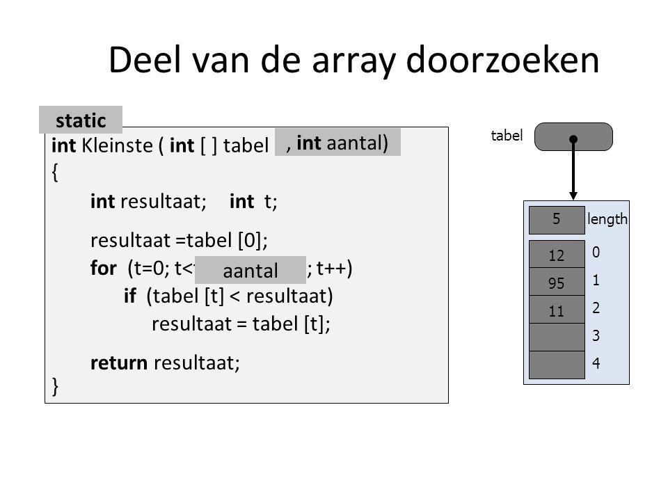 Deel van de array doorzoeken tabel 0 1 2 3 4 length5 12 95 11 int Kleinste ( int [ ] tabel ) { } int resultaat; return resultaat; if (tabel [t] < resu