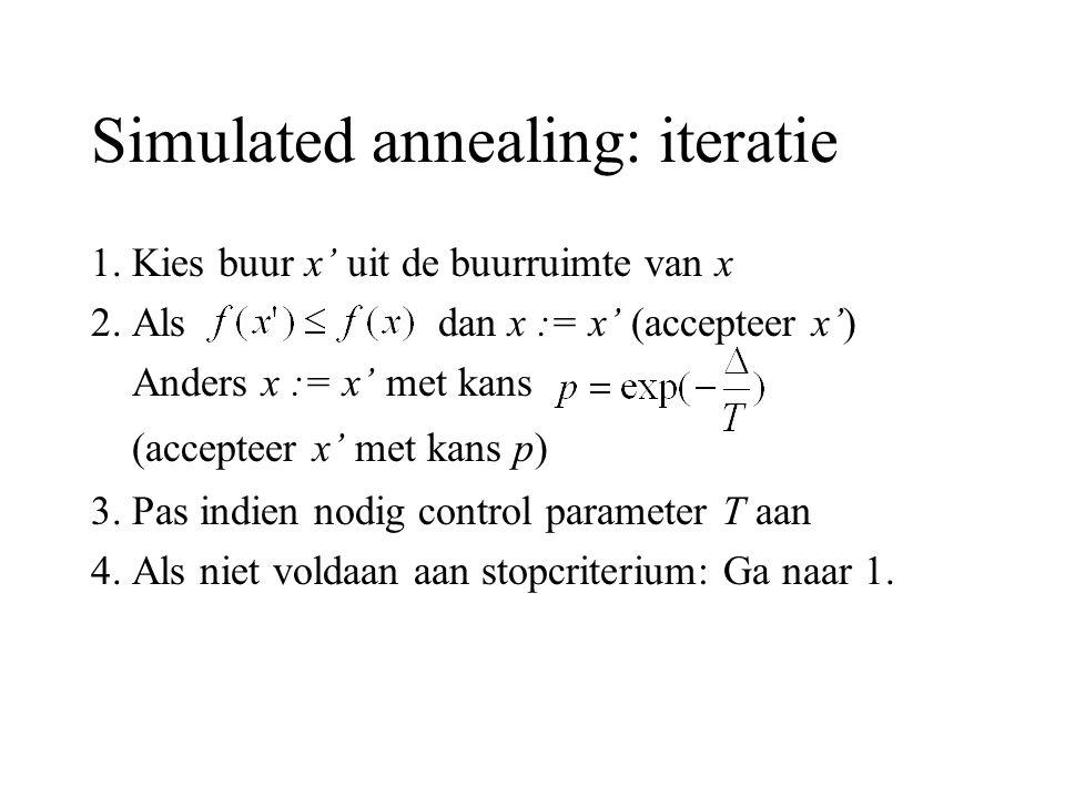 Simulated annealing: iteratie 1. Kies buur x' uit de buurruimte van x 2. Als dan x := x' (accepteer x') Anders x := x' met kans (accepteer x' met kans