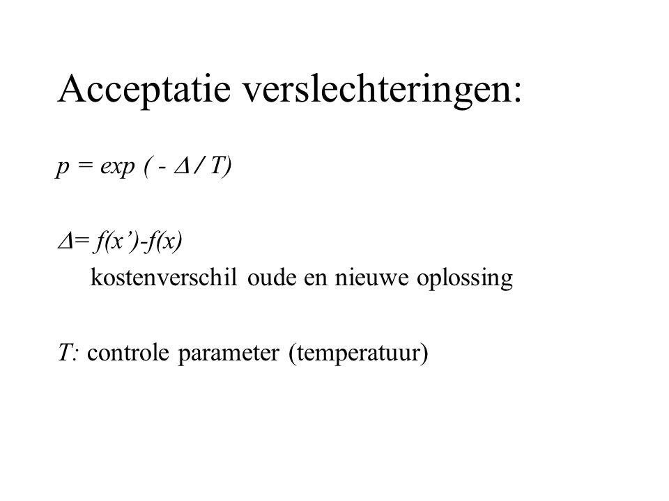 Acceptatie verslechteringen: p = exp ( -  / T)  = f(x')-f(x) kostenverschil oude en nieuwe oplossing T: controle parameter (temperatuur)
