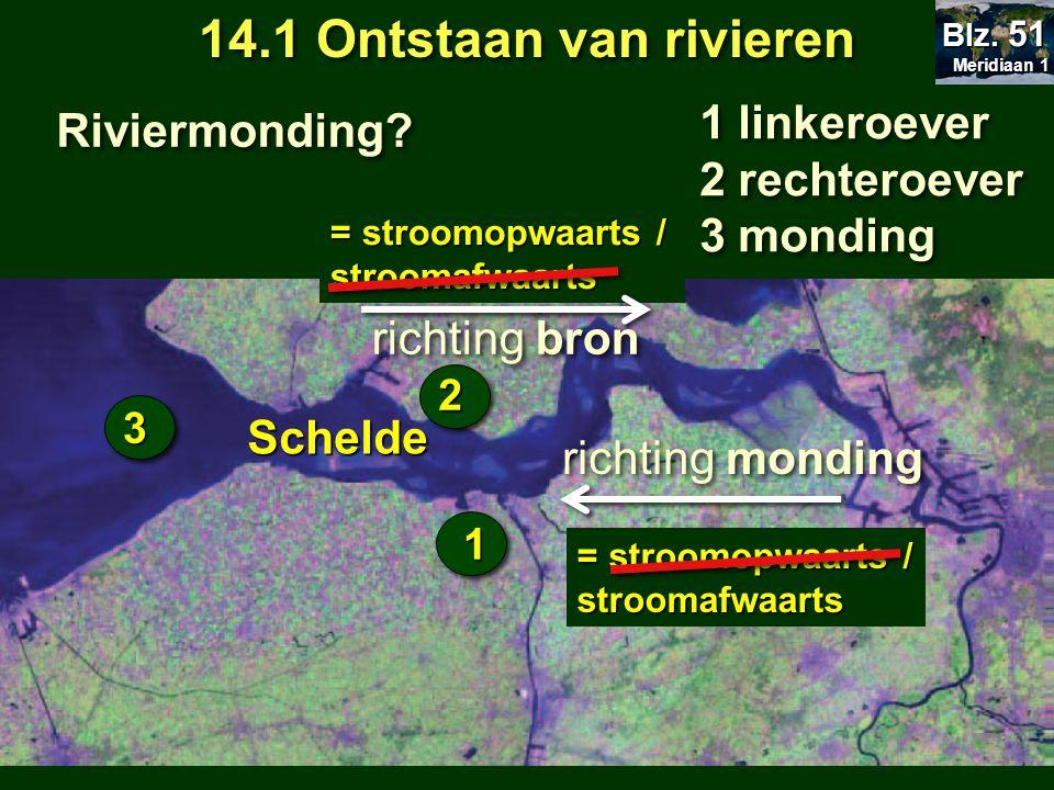 14.1 Ontstaan van rivieren = stroomopwaarts / stroomafwaarts richting monding richting bron 1 linkeroever 2 rechteroever 3 monding 1 linkeroever 2 rechteroever 3 monding Meridiaan 1 Meridiaan 1 Blz.
