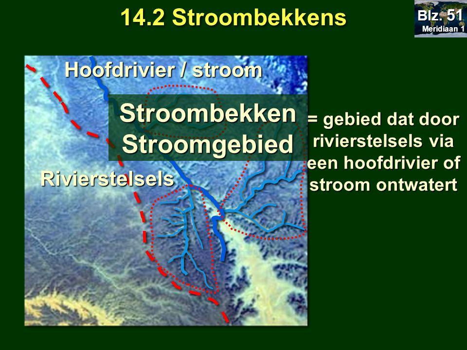 = gebied dat door rivierstelsels via een hoofdrivier of stroom ontwatert Hoofdrivier / stroom Rivierstelsels StroombekkenStroomgebied 14.2 Stroombekkens Meridiaan 1 Meridiaan 1 Blz.
