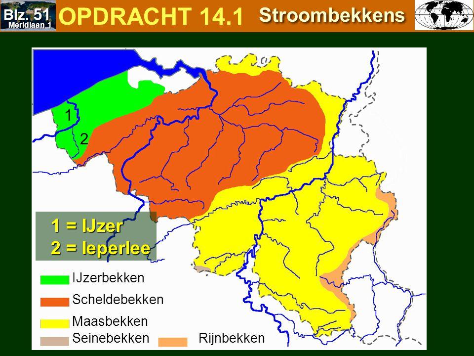 IJzerbekken Scheldebekken Maasbekken SeinebekkenRijnbekken 1 = IJzer 2 = Ieperlee 2 = Ieperlee 1 2 OPDRACHT 14.1 Stroombekkens Meridiaan 1 Meridiaan 1 Blz.