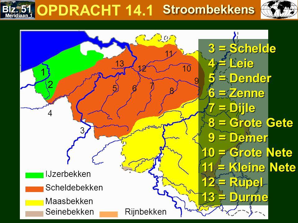 IJzerbekken Scheldebekken Maasbekken SeinebekkenRijnbekken 1 2 4 3 56 7 8 9 10 11 12 13 3 = Schelde 3 = Schelde 4 = Leie 4 = Leie 5 = Dender 5 = Dender 6 = Zenne 6 = Zenne 7 = Dijle 7 = Dijle 8 = Grote Gete 8 = Grote Gete 9 = Demer 9 = Demer 10 = Grote Nete 11 = Kleine Nete 12 = Rupel 13 = Durme OPDRACHT 14.1 Stroombekkens Meridiaan 1 Meridiaan 1 Blz.