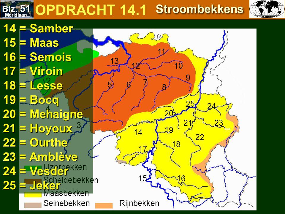 IJzerbekken Scheldebekken Maasbekken SeinebekkenRijnbekken 1 2 4 3 56 7 8 9 10 11 12 13 1 4 3 56 7 8 9 10 11 12 13 14 17 18 19 20 21 22 23 24 25 OPDRACHT 14.1 Stroombekkens Meridiaan 1 Meridiaan 1 Blz.