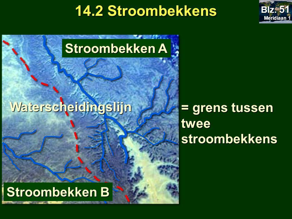 Stroombekken A Stroombekken B Waterscheidingslijn 14.2 Stroombekkens = grens tussen twee stroombekkens Meridiaan 1 Meridiaan 1 Blz. 51