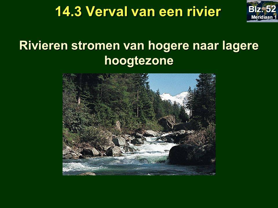 14.3 Verval van een rivier Meridiaan 1 Meridiaan 1 Blz. 52 Rivieren stromen van hogere naar lagere hoogtezone