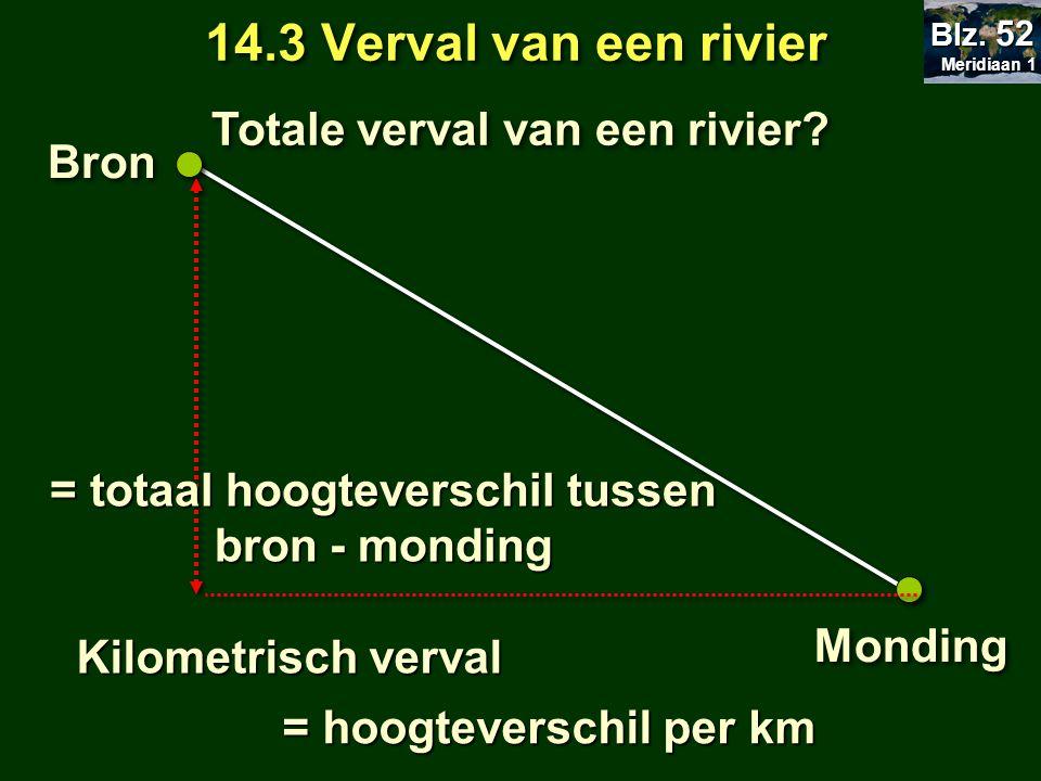 14.3 Verval van een rivier Totale verval van een rivier? Bron Monding = totaal hoogteverschil tussen bron - monding Meridiaan 1 Meridiaan 1 Blz. 52 Ki