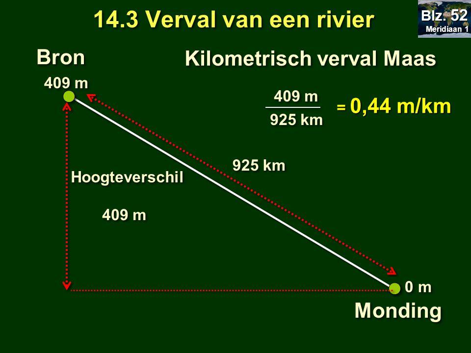 14.3 Verval van een rivier Bron Monding 409 m 0 m 925 km Kilometrisch verval Maas Hoogteverschil 409 m 925 km = 0,44 m/km 409 m Meridiaan 1 Meridiaan 1 Blz.