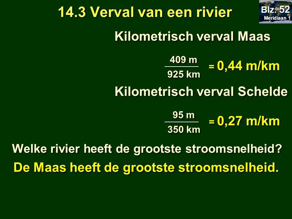 14.3 Verval van een rivier Kilometrisch verval Maas 409 m 925 km = 0,44 m/km Meridiaan 1 Meridiaan 1 Blz. 52 De Maas heeft de grootste stroomsnelheid.