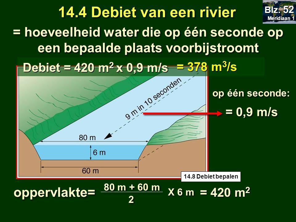 = hoeveelheid water die op één seconde op een bepaalde plaats voorbijstroomt oppervlakte= 80 m + 60 m 2 2 X 6 m = 420 m 2 = 0,9 m/s op één seconde: 14.4 Debiet van een rivier Meridiaan 1 Meridiaan 1 Blz.