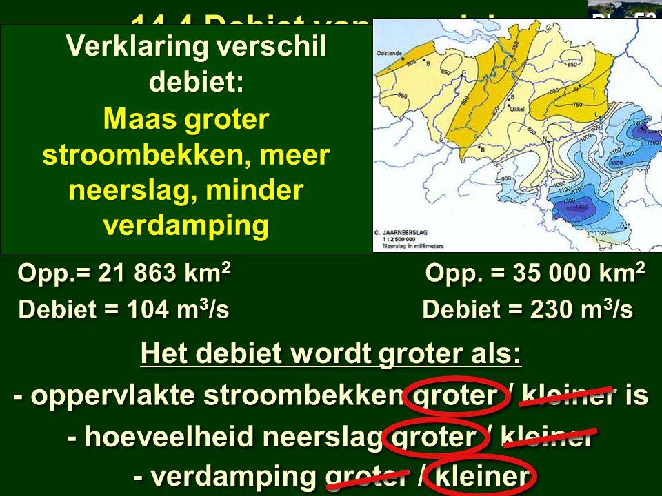 Debiet = 104 m 3 /s Het debiet wordt groter als: 14.4 Debiet van een rivier Meridiaan 1 Meridiaan 1 Blz. 53 Opp. = 35 000 km 2 Debiet = 230 m 3 /s 14.
