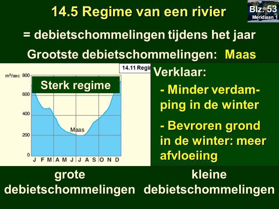 = debietschommelingen tijdens het jaar Schelde Maas kleinedebietschommelingengrotedebietschommelingen 14.5 Regime van een rivier Meridiaan 1 Meridiaan 1 Blz.