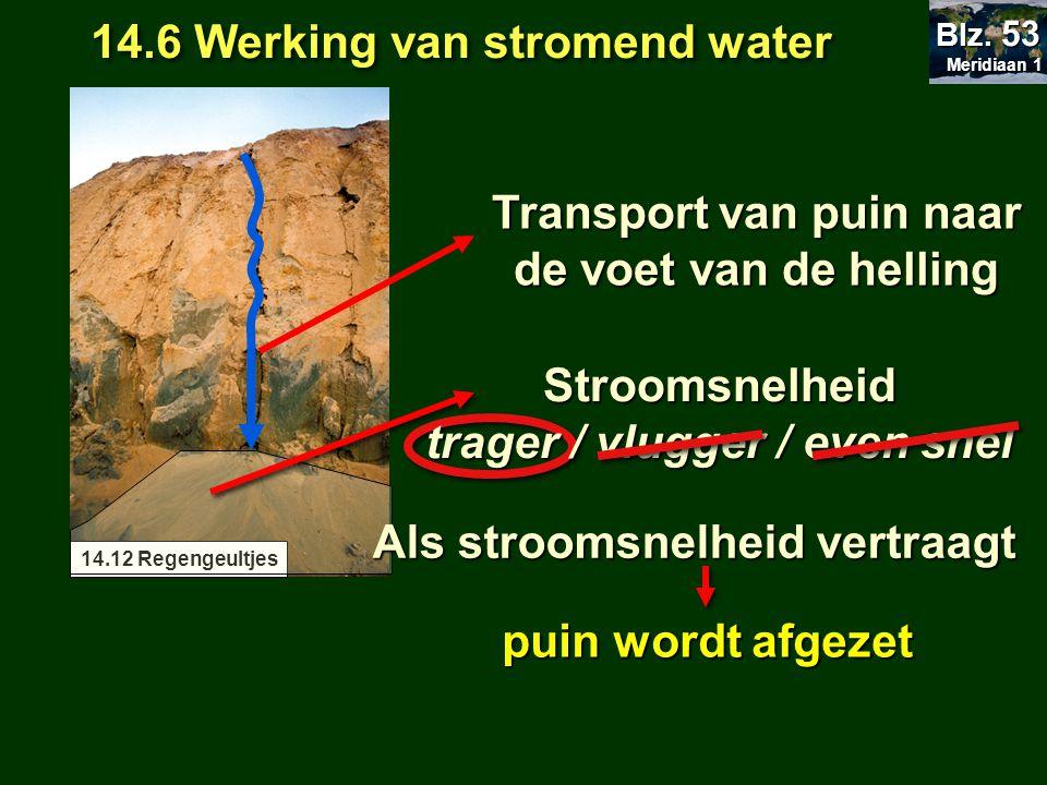 14.6 Werking van stromend water Meridiaan 1 Meridiaan 1 Blz.