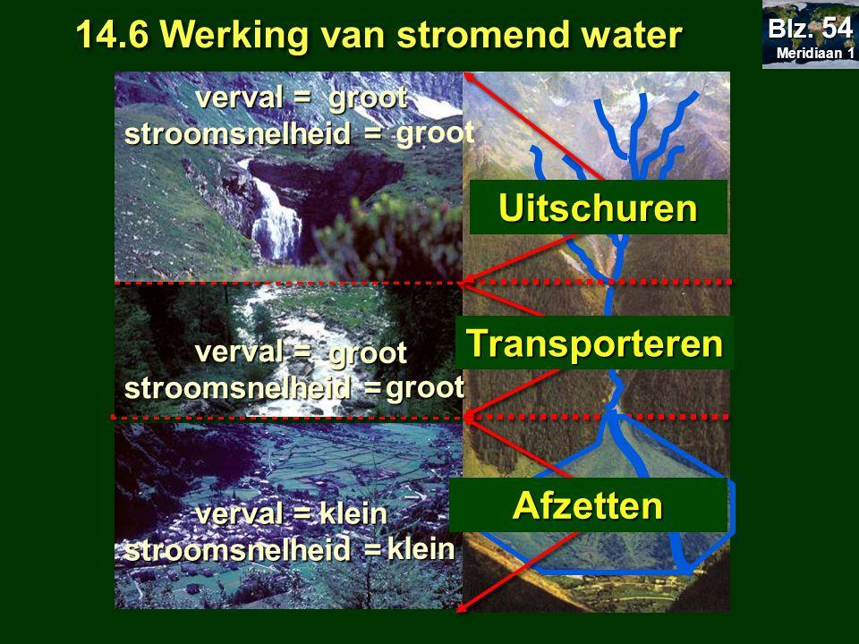 14.6 Werking van stromend water Meridiaan 1 Meridiaan 1 Blz. 54 Uitschuren verval = stroomsnelheid = groot groot verval = stroomsnelheid = groot groot