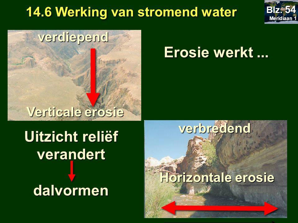 Erosie werkt... 14.6 Werking van stromend water Meridiaan 1 Meridiaan 1 Blz. 54 verdiepend Verticale erosie verbredend Horizontale erosie Uitzicht rel