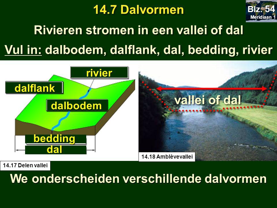 14.17 Delen vallei Rivieren stromen in een vallei of dal 14.7 Dalvormen Meridiaan 1 Meridiaan 1 Blz. 54 14.18 Amblèvevallei vallei of dal We ondersche
