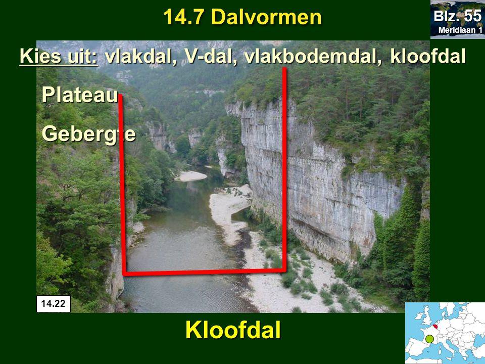 Middelgebergte Hooggebergte Middelgebergte Hooggebergte 14.7 Dalvormen Meridiaan 1 Meridiaan 1 Blz. 55 14.22 PlateauGebergte Kloofdal Kies uit: vlakda