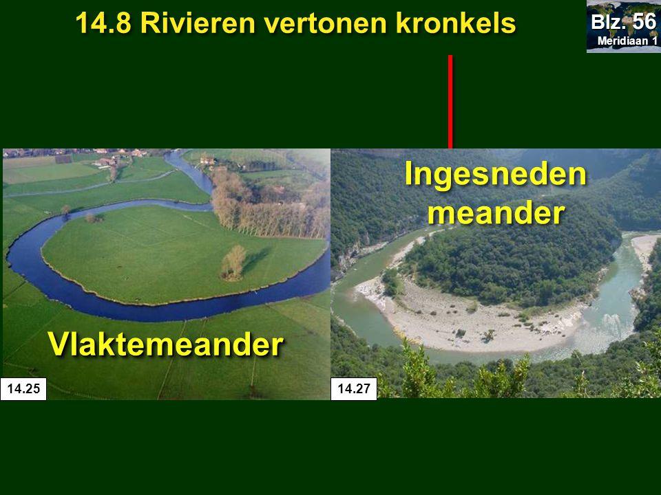 14.25 VlaktemeanderVlaktemeander = meander 14.8 Rivieren vertonen kronkels Meridiaan 1 Meridiaan 1 Blz.