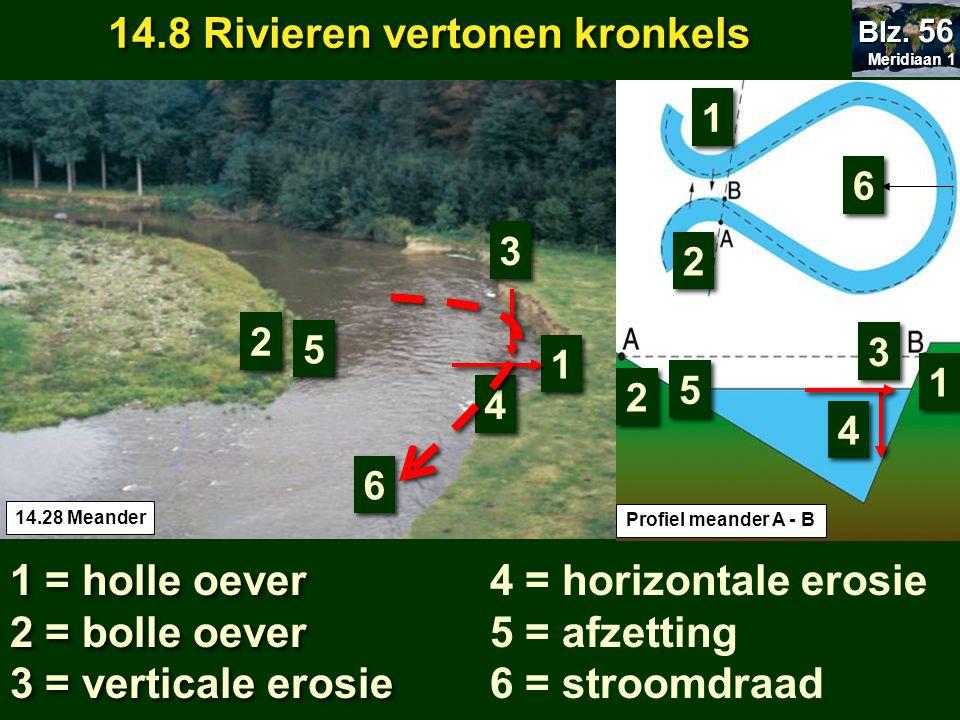 14.8 Rivieren vertonen kronkels Meridiaan 1 Meridiaan 1 Blz. 56 5 5 1 1 2 2 1 = holle oever 2 = bolle oever 3 = verticale erosie 1 = holle oever 2 = b