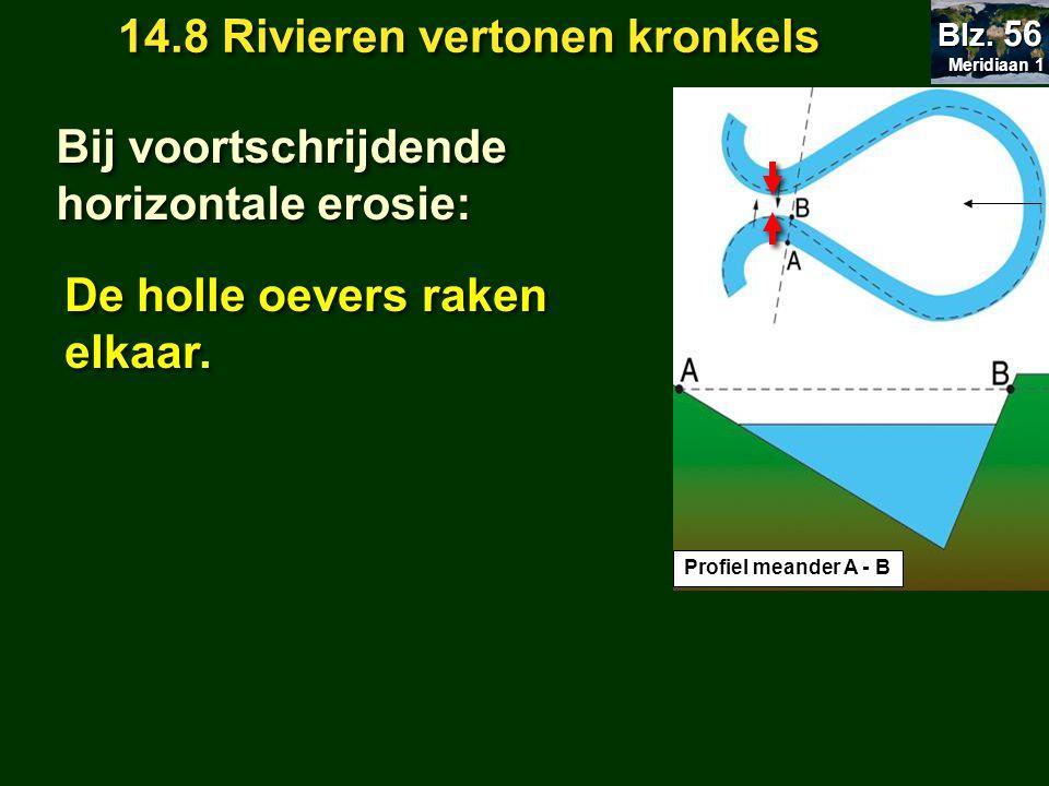 14.8 Rivieren vertonen kronkels Meridiaan 1 Meridiaan 1 Blz. 56 Bij voortschrijdende horizontale erosie: Profiel meander A - B De holle oevers raken e
