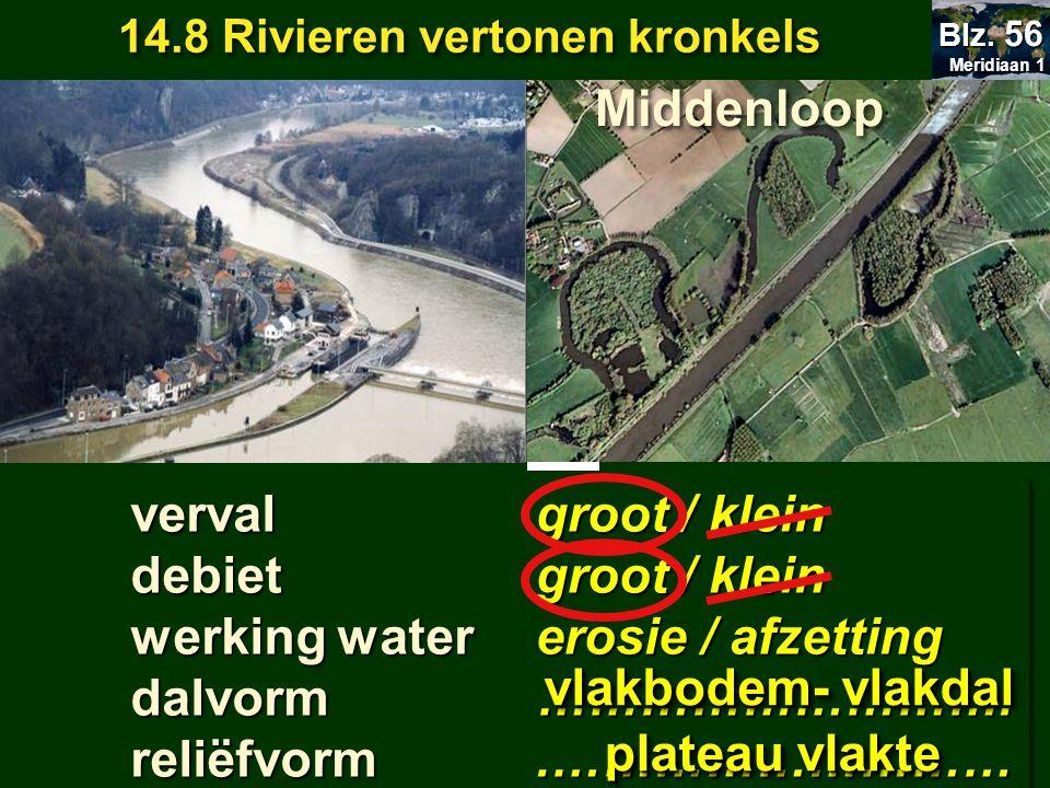 14.8 Rivieren vertonen kronkels Meridiaan 1 Meridiaan 1 Blz. 56 14.30 groot / klein erosie / afzetting ………………………..……………………… groot / klein erosie / afz