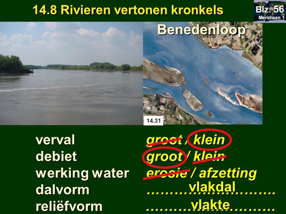 14.8 Rivieren vertonen kronkels Meridiaan 1 Meridiaan 1 Blz. 56 14.31 vervaldebiet werking water dalvormreliëfvorm groot / klein erosie / afzetting ……