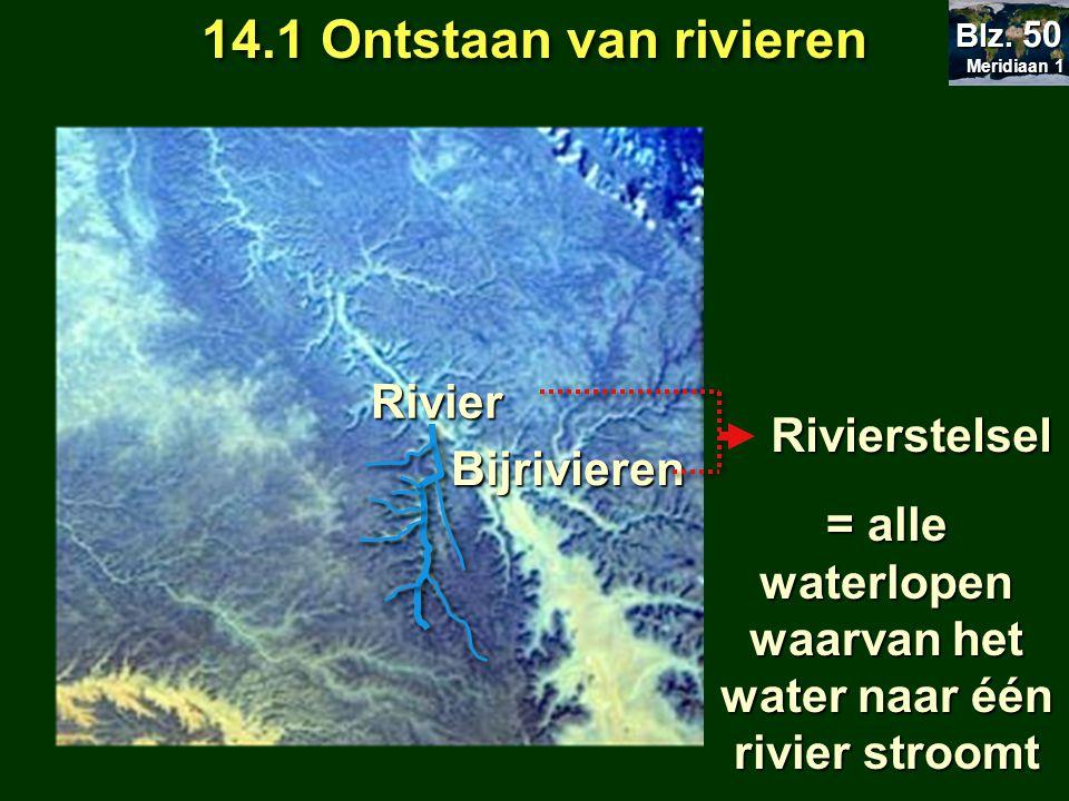 Rivier BijrivierenRivierstelsel = alle waterlopen waarvan het water naar één rivier stroomt 14.1 Ontstaan van rivieren Meridiaan 1 Meridiaan 1 Blz.