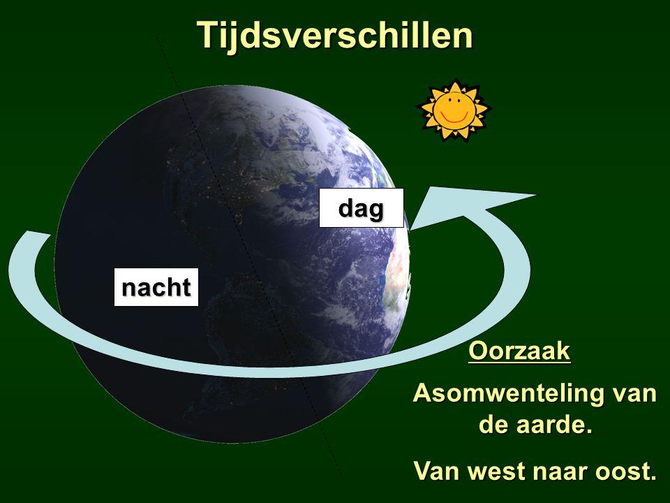 TijdsverschillenOorzaak Asomwenteling van de aarde. Van west naar oost. dag nacht