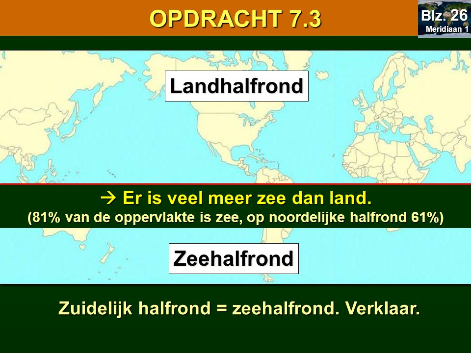 7.1 Oriënteren OPDRACHT 7.3 Meridiaan 1 Meridiaan 1 Blz. 26 Zuidelijk halfrond = zeehalfrond. Verklaar. Landhalfrond Zeehalfrond  Er is veel meer zee