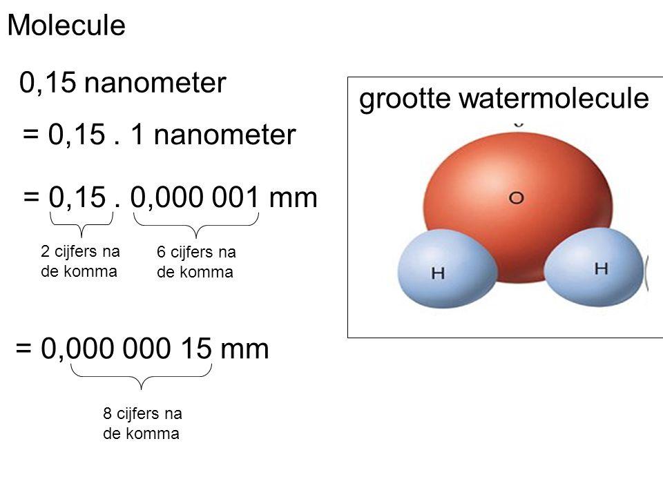 Molecule 0,15 nanometer = 0,15. 1 nanometer = 0,15. 0,000 001 mm = 0,000 000 15 mm 2 cijfers na de komma 6 cijfers na de komma 8 cijfers na de komma g