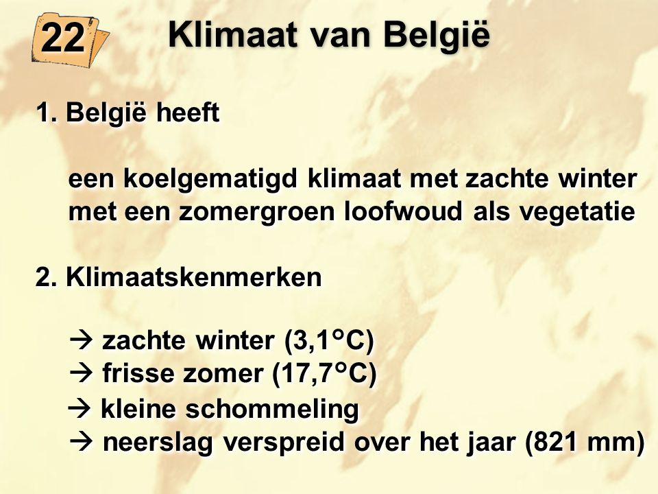 Klimaat van België 22 1. België heeft een koelgematigd klimaat met zachte winter met een zomergroen loofwoud als vegetatie 2. Klimaatskenmerken  zach