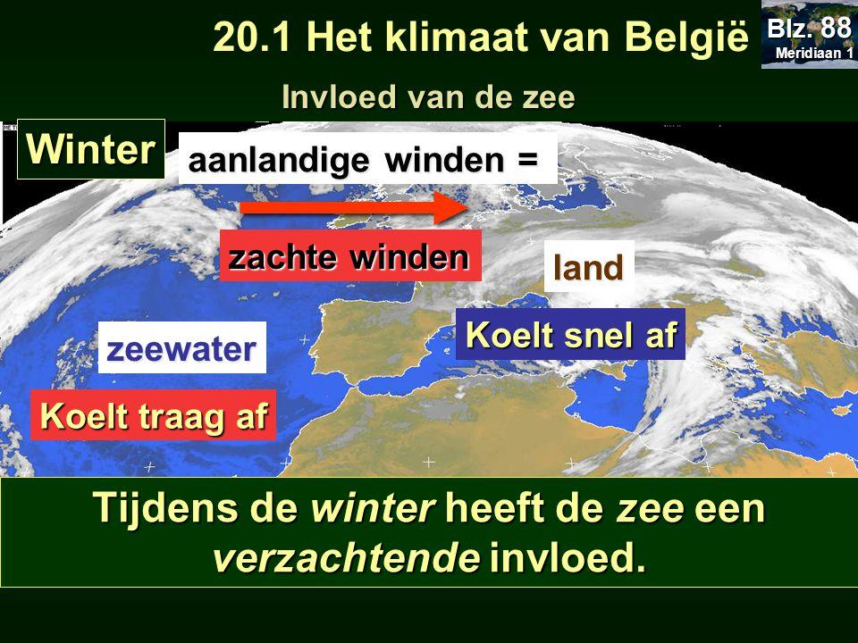Invloed van de zee Winter zeewater Koelt traag af aanlandige winden = zachte winden Tijdens de winter heeft de zee een verzachtende invloed. land Koel