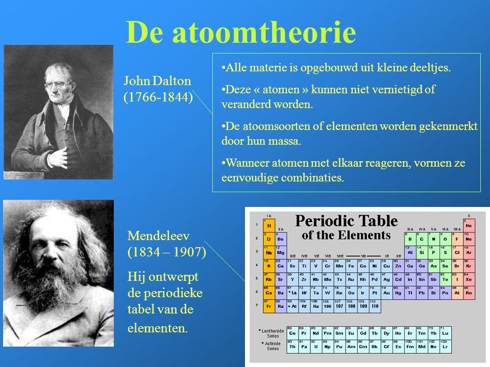De atoomtheorie John Dalton (1766-1844) Mendeleev (1834 – 1907) Hij ontwerpt de periodieke tabel van de elementen. Alle materie is opgebouwd uit klein