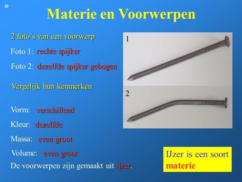 Materie en Voorwerpen 2 foto's van een voorwerp 1 2 dezelfde spijker gebogen rechte spijker verschillend dezelfde ijzer. even groot Foto 1: Foto 2: De