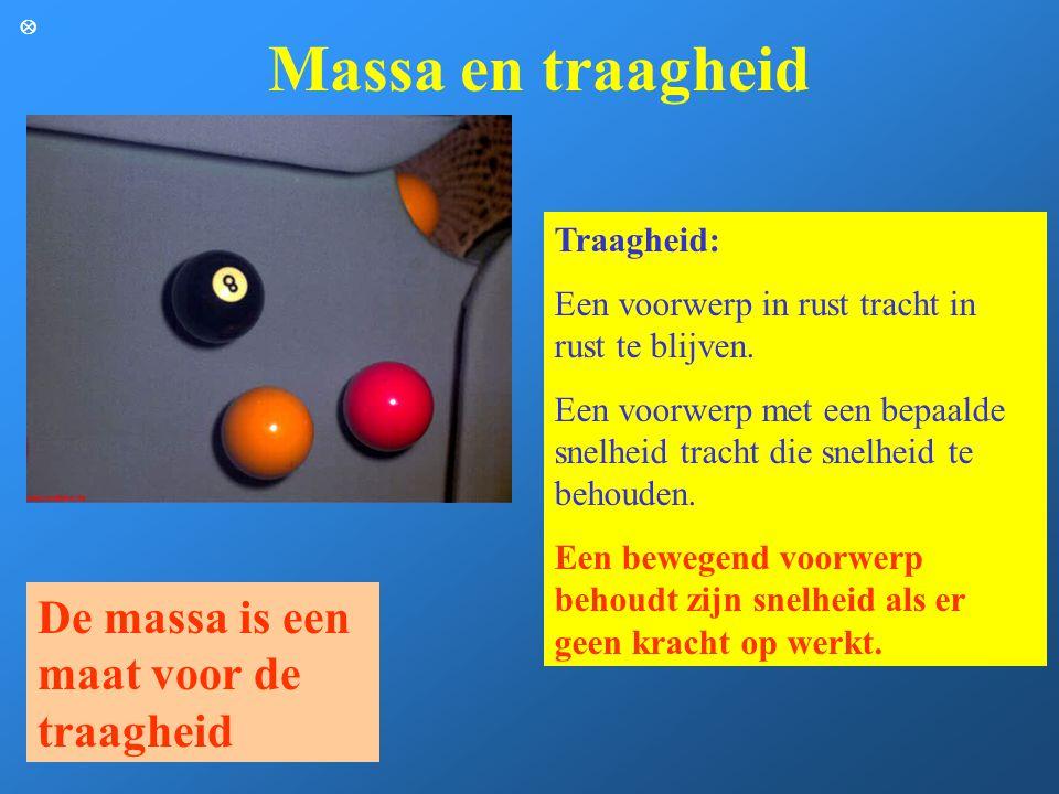 Massa en traagheid De massa is een maat voor de traagheid Traagheid: Een voorwerp in rust tracht in rust te blijven. Een voorwerp met een bepaalde sne