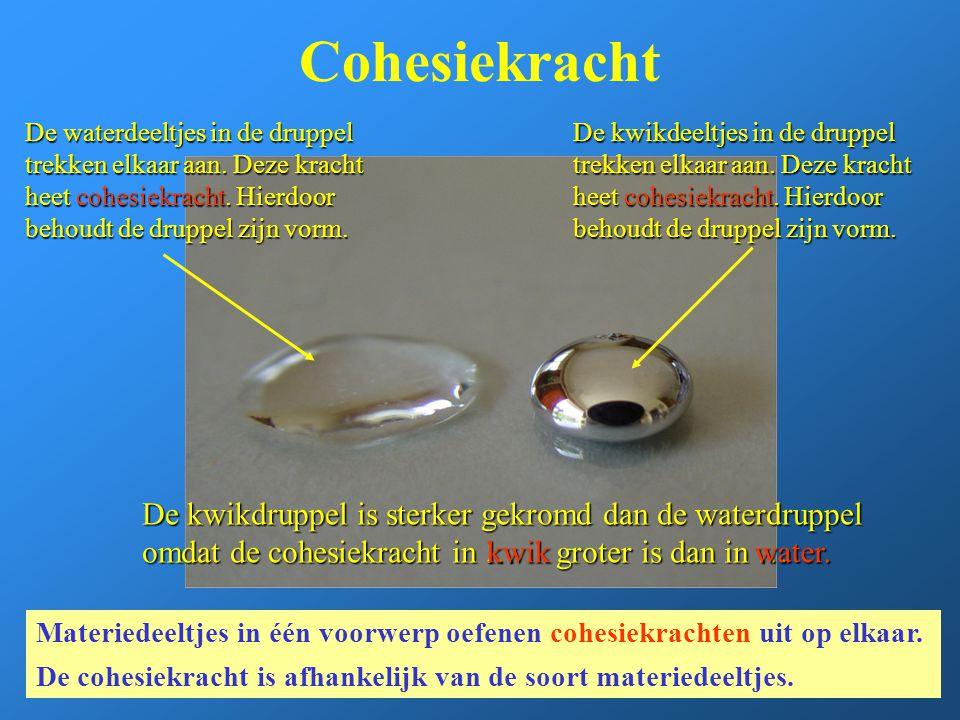 Cohesiekracht De waterdeeltjes in de druppel trekken elkaar aan. Deze kracht heet cohesiekracht. Hierdoor behoudt de druppel zijn vorm. De kwikdeeltje