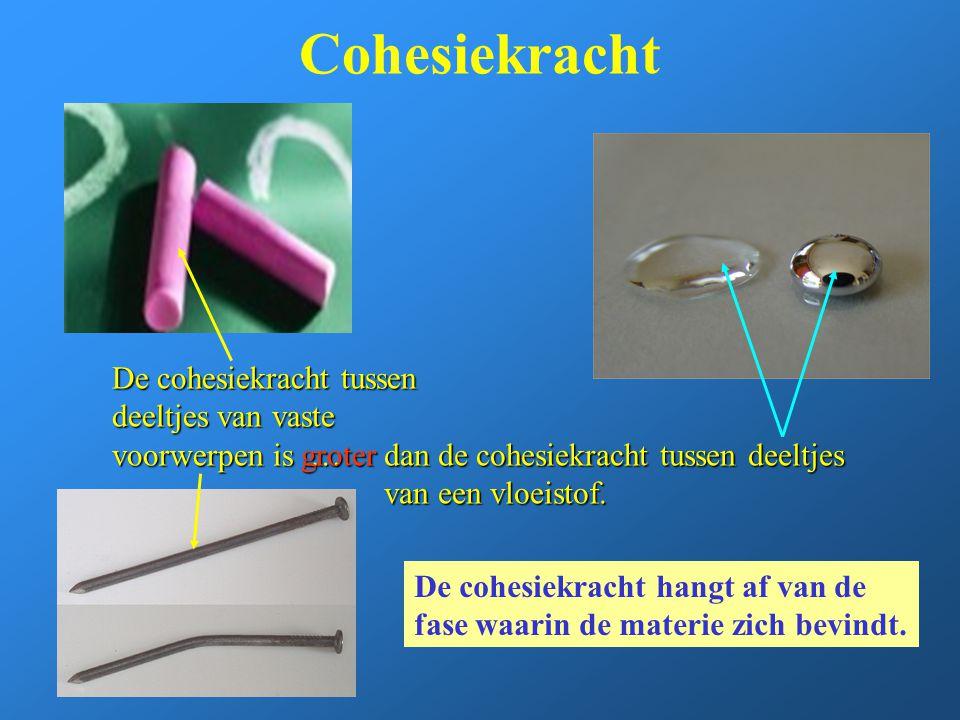 Cohesiekracht De cohesiekracht tussen deeltjes van vaste voorwerpen is … dan de cohesiekracht tussen deeltjes van een vloeistof. groter De cohesiekrac