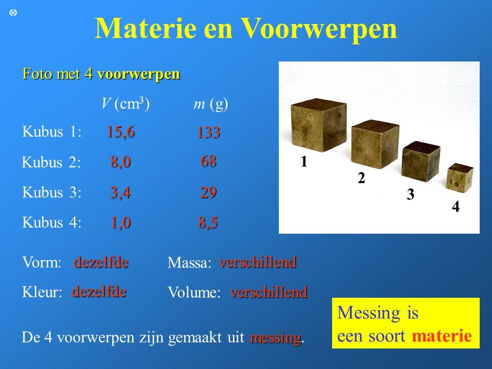 Materie en Voorwerpen Foto met 4 voorwerpen Kubus 1: 3,4 8,0 dezelfde dezelfde messing. verschillend Kubus 2: Kubus 3: De 4 voorwerpen zijn gemaakt ui