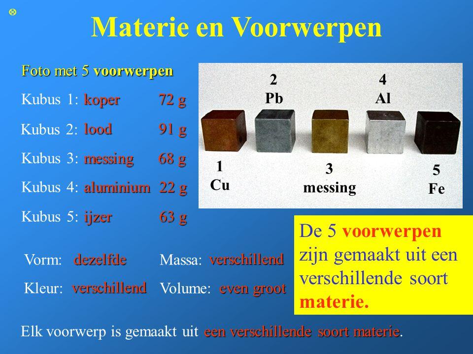 Materie en Voorwerpen 1 Cu 2 Pb 3 messing 4 Al 5 Fe Foto met 5 voorwerpen Kubus 1: messing 68 g lood 91 g dezelfde verschillend een verschillende soor