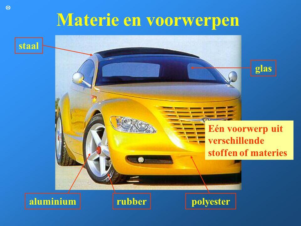 Materie en voorwerpen polyesteraluminiumrubber glas staal Eén voorwerp uit verschillende stoffen of materies 